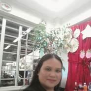 janiethp58104's profile photo