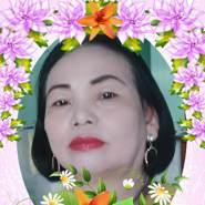 trangh671454's profile photo