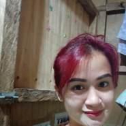 rainz66's profile photo