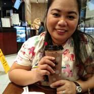 razelr818085's profile photo