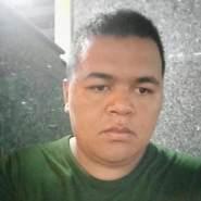 userkch012's profile photo