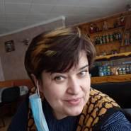 nadezhda426321's profile photo