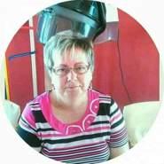 erikag23269's profile photo