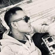 shofiy515013's profile photo