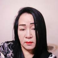 supakongv's profile photo