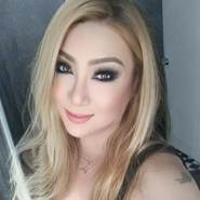 thananphatc's profile photo