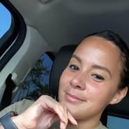 scate77's profile photo