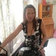 johanav223881's profile photo