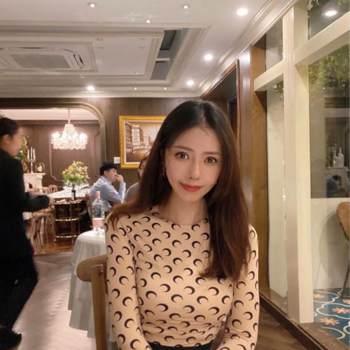 usersyzt0953_Chiang Rai_Single_Female