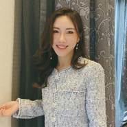 userferli02819's profile photo