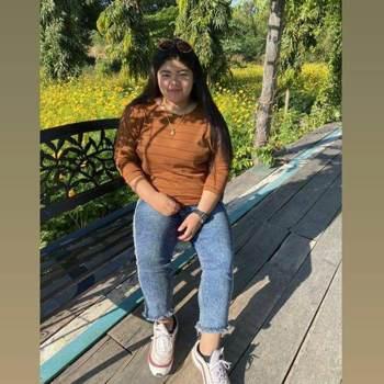 useramhr0439_Krung Thep Maha Nakhon_Độc thân_Nữ