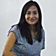 roswill474695's profile photo
