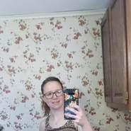 tress88's profile photo