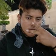 mabao24's profile photo