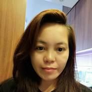 mylovei963193's profile photo