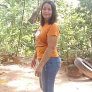 wilmac391369's profile photo