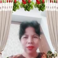 mahanian497503's profile photo