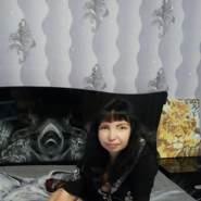 galinag133691's profile photo