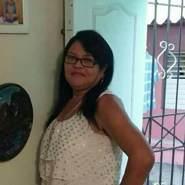 margom520515's profile photo