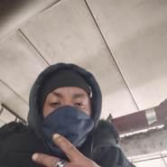 claudyi742783's profile photo