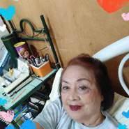 astridad's profile photo