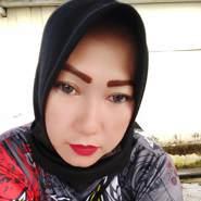 endangt306596's profile photo