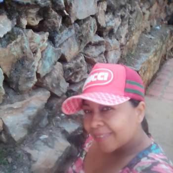 milim49_Vargas_Single_Female