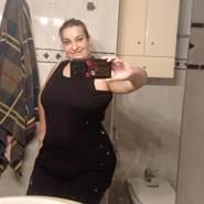 anabelmartin3's profile photo