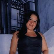 anthonella26's profile photo