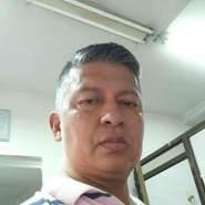 ginokc's profile photo
