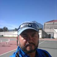 cristianm1901's profile photo