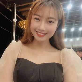 nguyent204171_Ha Noi_Single_Female