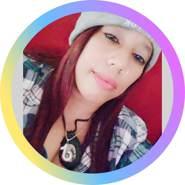reynas249211's profile photo