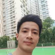 hunggr's profile photo