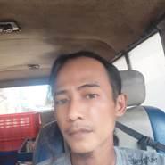anggas991168's profile photo