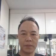 uservo19's profile photo