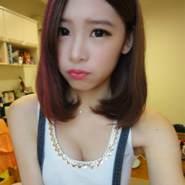 pjnt482's profile photo