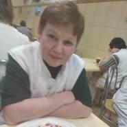 oksanap6474's profile photo