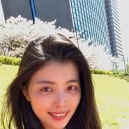keiko16's profile photo