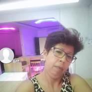 gladiso634322's profile photo