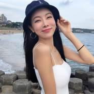 userwkz51's profile photo