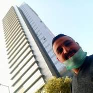 mhmodh806224's profile photo