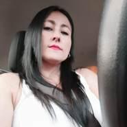 sandra545043's profile photo