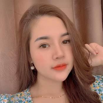Kimanh624_Ninh Binh_Kawaler/Panna_Kobieta