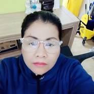 userunie80946's profile photo