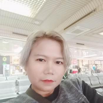 gusniwatig_Riau_Single_Female