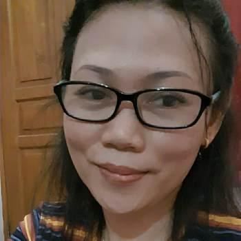 cintah383048_Jawa Barat_Single_Female