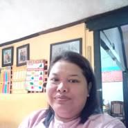 desinorita's profile photo