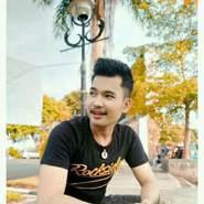 renow81's profile photo