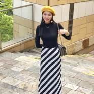 mikan03's profile photo